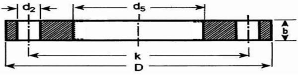 Чертёж и размеры фланца плоского по DIN 2576